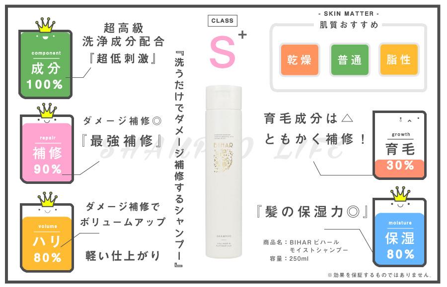 美容師推奨!超ダメージ補修シャンプー「BIHAR ビハール モイストシャンプー」の成分に注目!